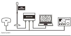 Digital Yacht AIS100 PRO