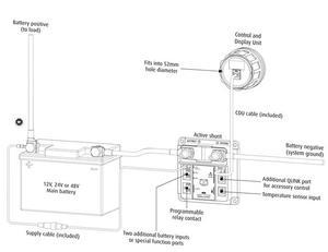 Batterimonitor Expert Modular