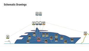 Yacht Router Standard