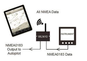 Digital Yacht WLN10 Trådlös NMEA 0183 dataserver