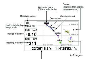 HP-33A AIS transponder (B)
