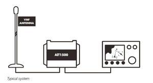 Digital Yacht AIT1500 Klass B Transponder