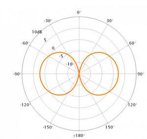 Scan VHF73 VHF/AIS-antenn
